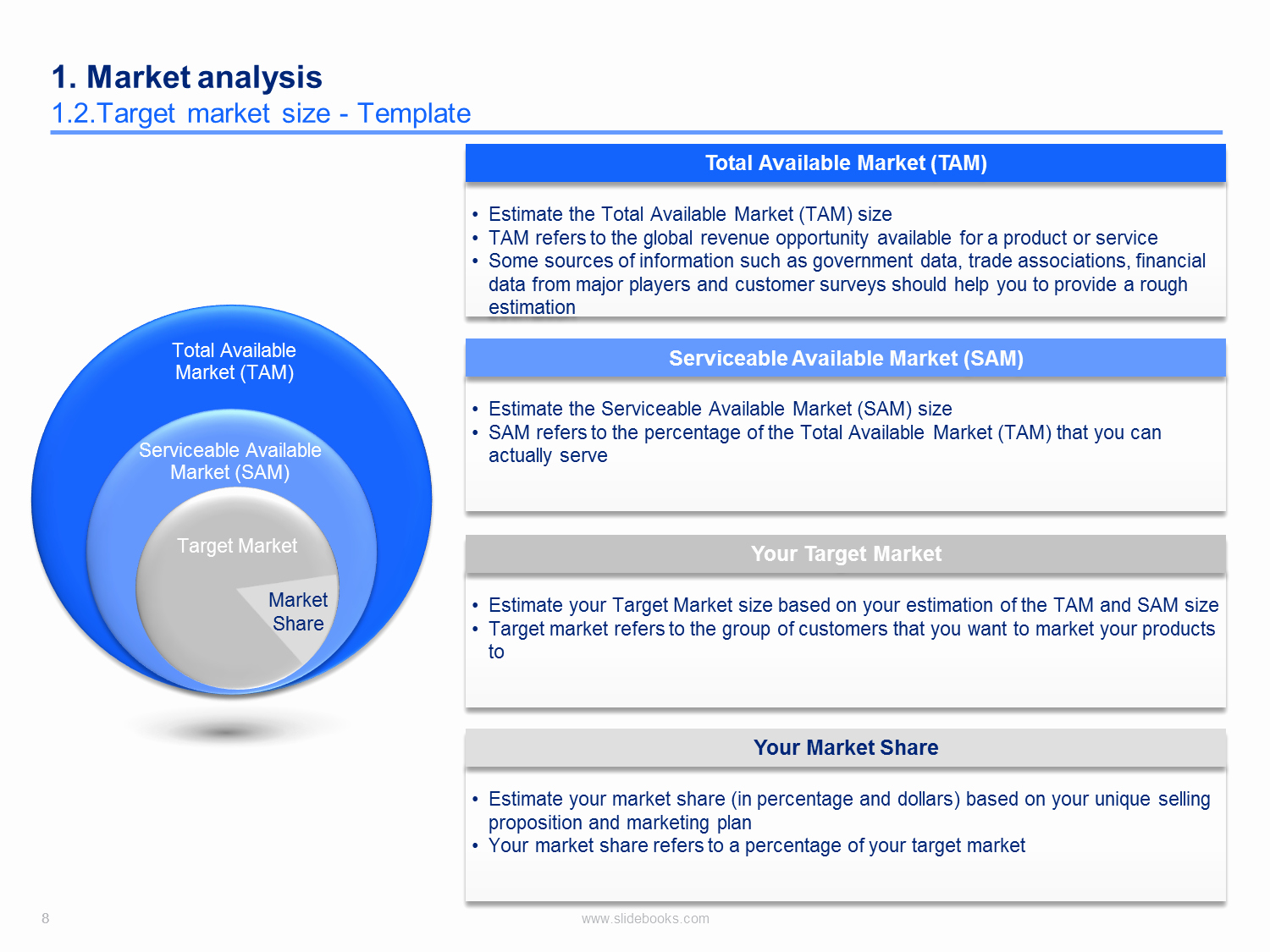 Market Analysis Report Template Lovely Download A Petitor Analysis Template