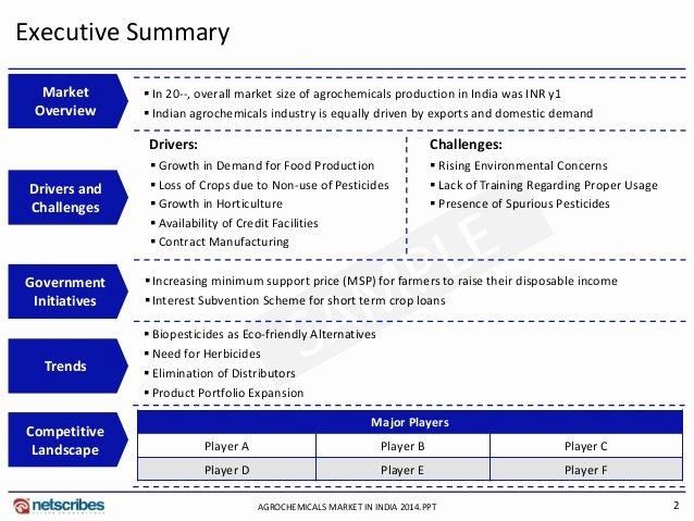 Market Research Report Template Elegant Market Research Report Agrochemicals Market In India