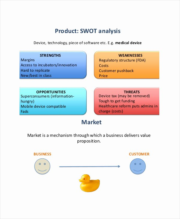 Market Research Report Template Fresh Marketing Research Templates