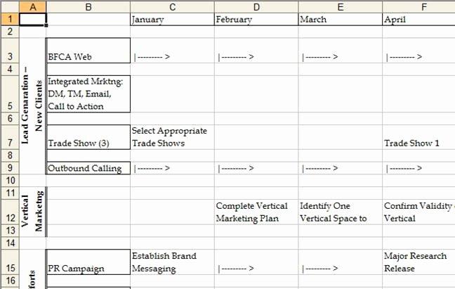 Marketing Communications Plan Template Elegant Annual Marketing Plan Template organizing Your Marketing