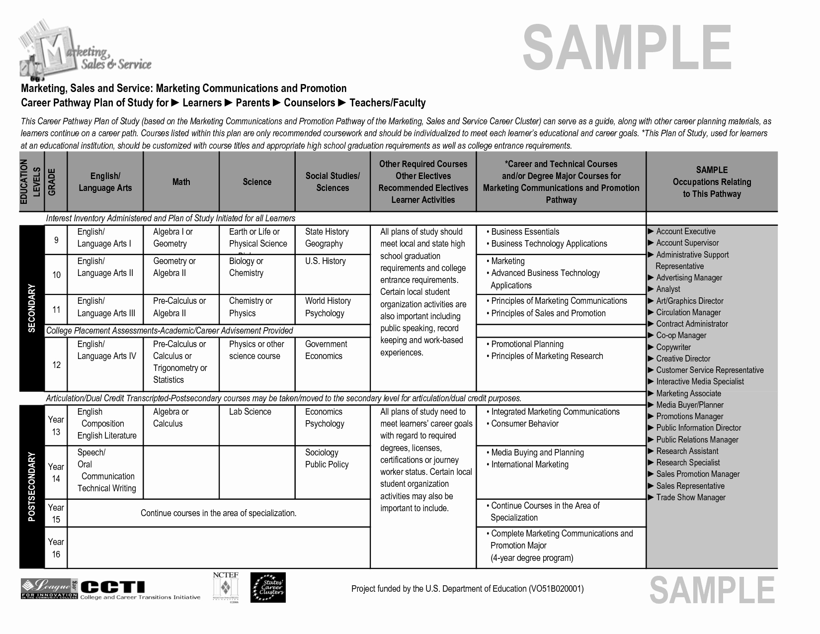 Marketing Communications Plan Template Lovely Best S Of Marketing Munication Plan Template