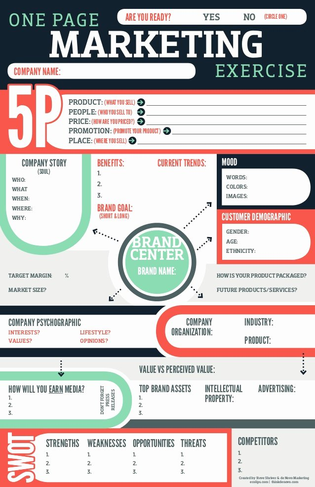 Marketing One Sheet Template New Marketing Plan Infographic