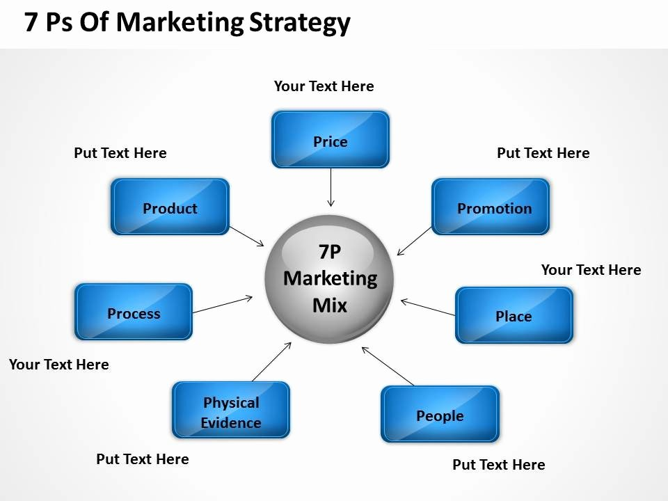 Marketing Strategy Template Ppt Lovely Project Management Consultant Marketing Strategy