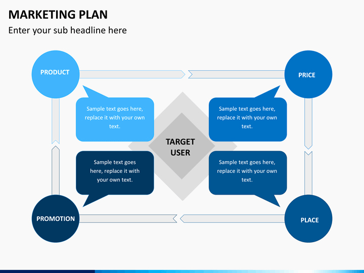 Marketing Strategy Template Ppt New Marketing Plan Powerpoint Template