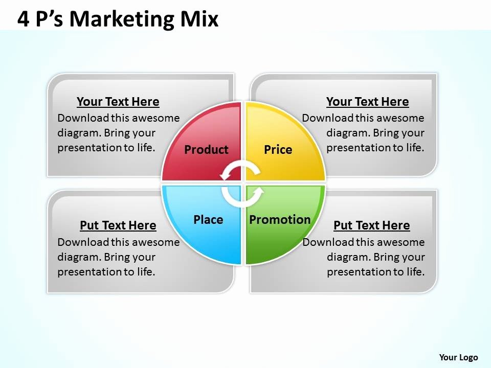 Marketing Strategy Template Ppt Unique Marketing Mix Boxes Diagram