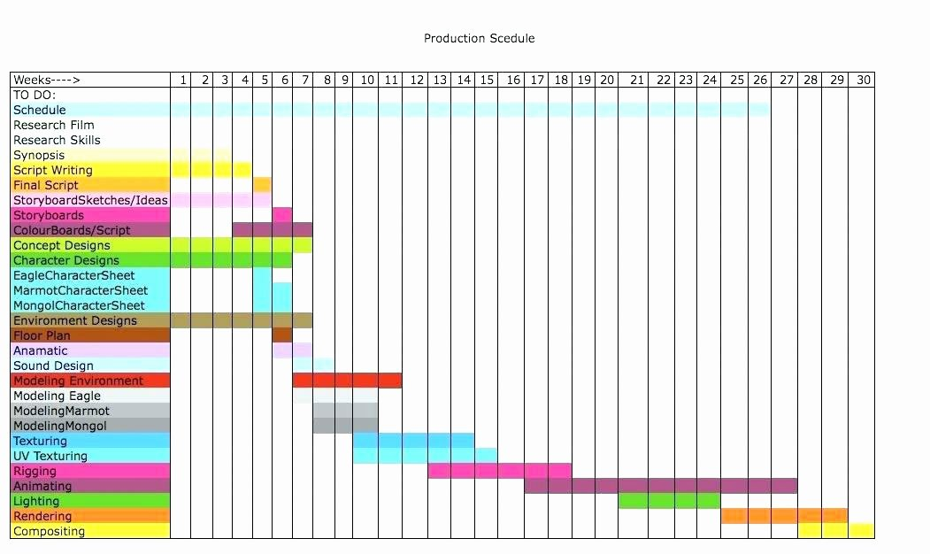 Marketing Timeline Template Excel Elegant Excel Project Timeline Template In Mac Chart Schedule Pl