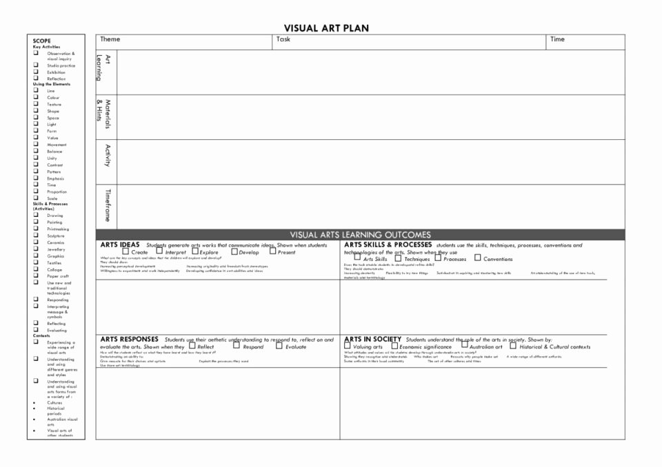 Marzano Lesson Plan Template Unique Marzano Vocabulary Template Pdf New Lesson Plan Template
