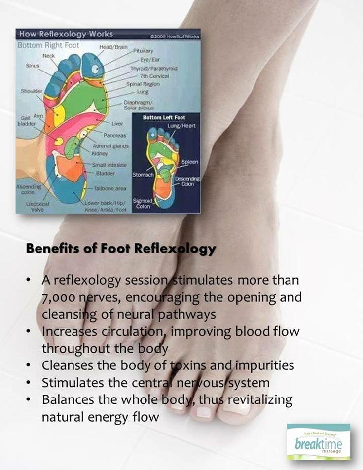 Massage Flyer Template Free Elegant Info Flyer for Breaktime Massage Reflexology