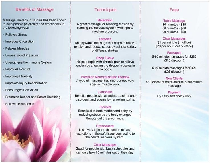 Massage Flyer Template Free Inspirational Massage therapy Flyers Invitation Templates