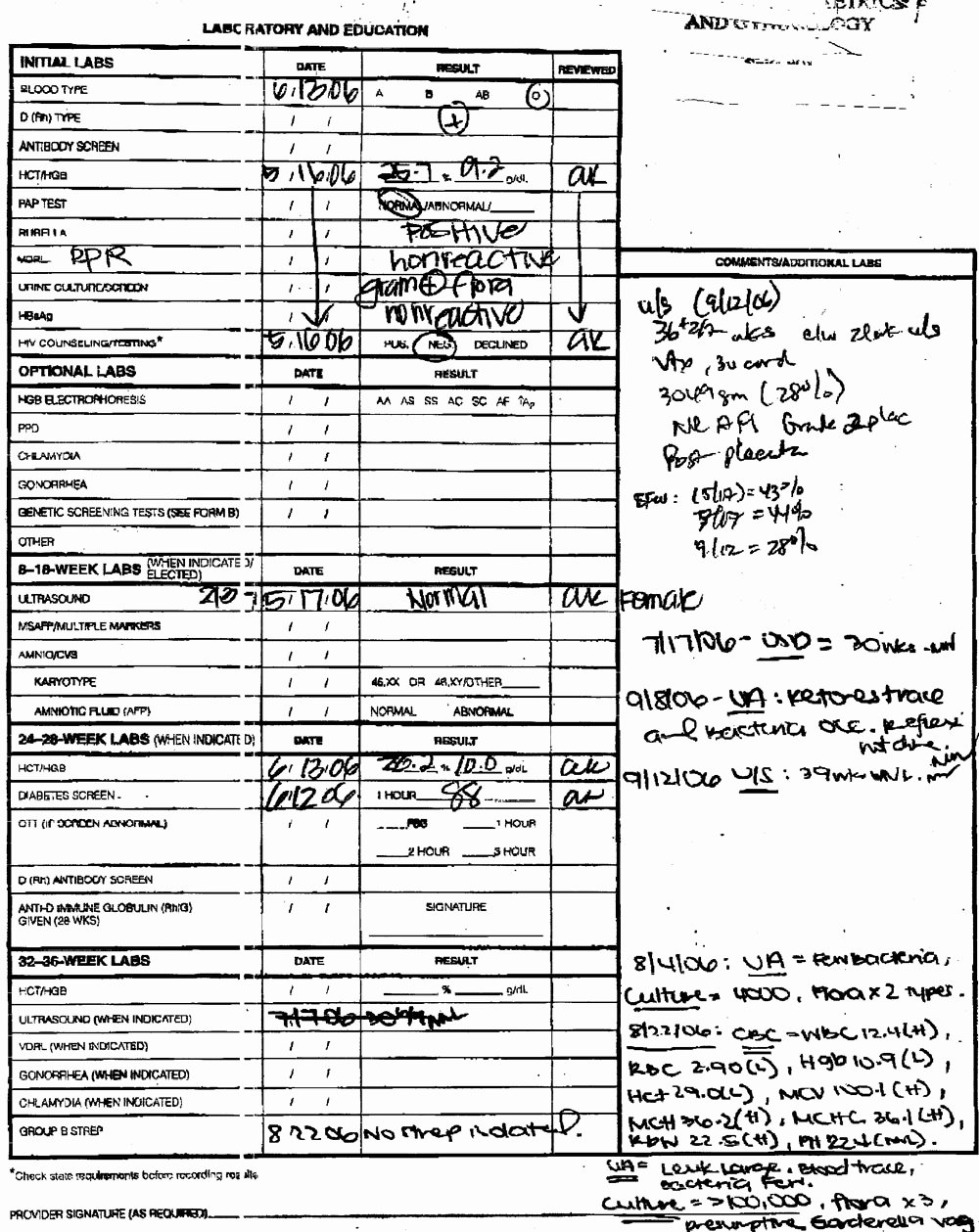 Medical Lab Results Template Awesome Talk Antepartum Record Ihe Wiki