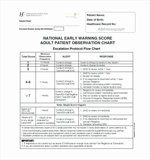 Medical Lab Results Template New Medical Chart Audit tool Template – Gradyjenkins