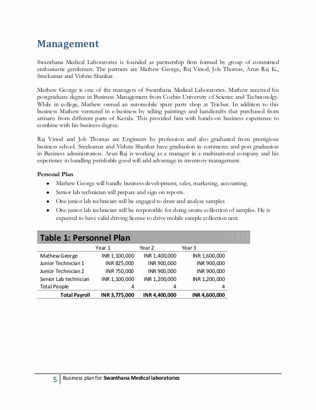 Medical Lab Results Template Unique Business Plan for Medical Lab