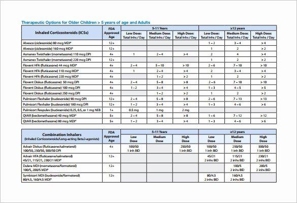 Medication Schedule Template Excel Beautiful 7 Medication Chart Templates Doc Pdf Excel