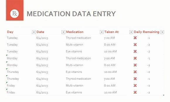 Medication Schedule Template Excel Inspirational Free Medication Data Entry Template for Excel 2013