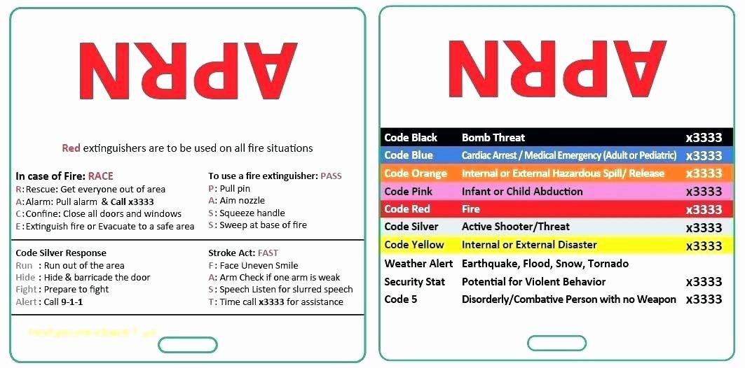 Medication Wallet Card Template Fresh Medical Alert Wallet Card Template