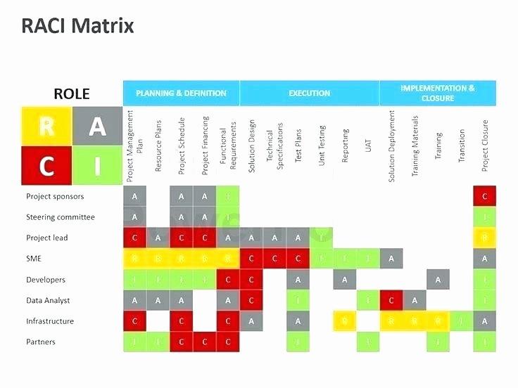 Microsoft Excel Raci Template Beautiful Microsoft Excel Raci Template Template Roles Matrix
