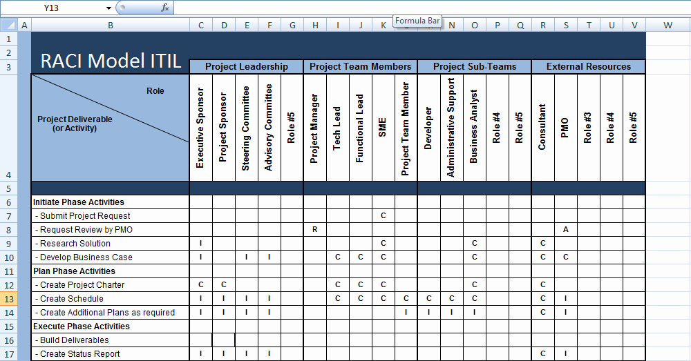 Microsoft Excel Raci Template Best Of Xls Raci Model Itil Excel Template Microsoft Excel Templates