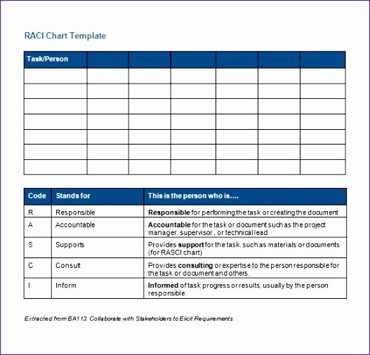 Microsoft Excel Raci Template Elegant 10 Raci Template Excel Free Exceltemplates Exceltemplates