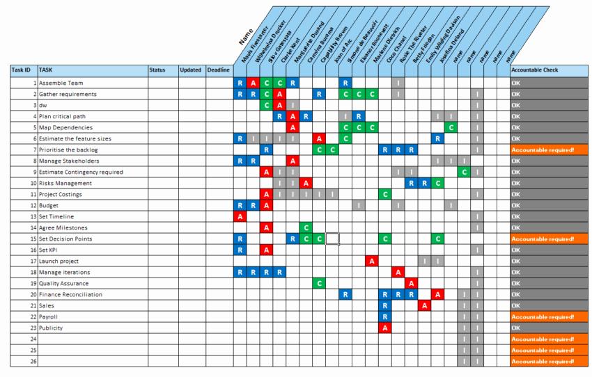 Microsoft Excel Raci Template Elegant Excel Raci Matrix Template with 3 formats