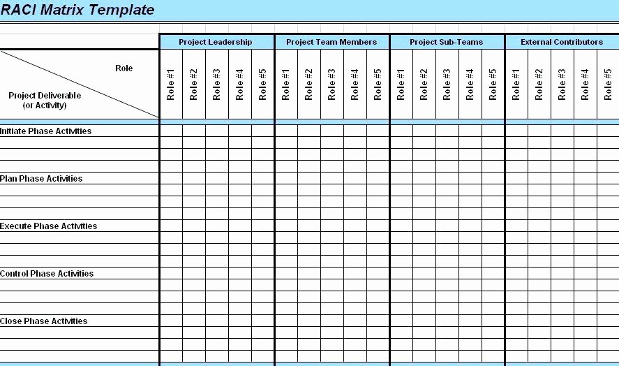 Microsoft Excel Raci Template Lovely Responsibility Matrix Template Excel Image Collections