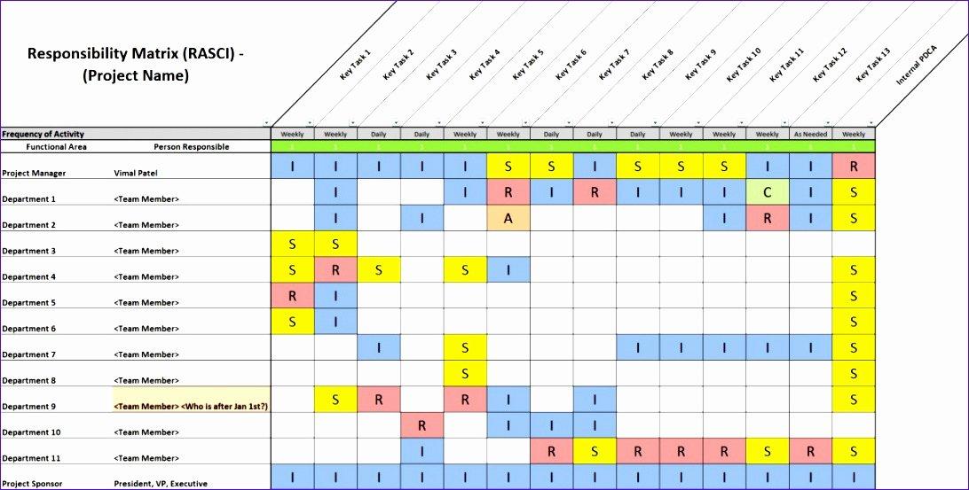 Microsoft Excel Raci Template Unique 6 Raci Chart Template Excel Exceltemplates Exceltemplates