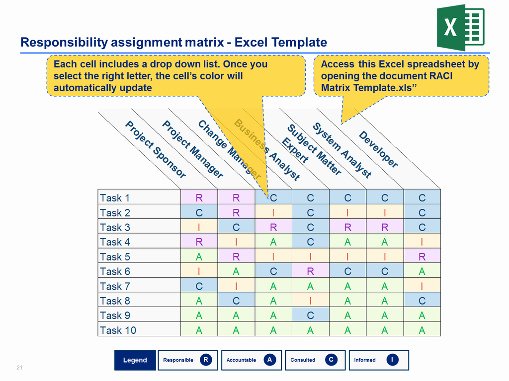 Microsoft Excel Raci Template Unique Raci Matrix Templates Powerpoint & Excel