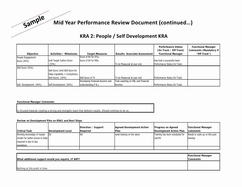 Mid Year Review Template Luxury Performance Management the Coca Cola Perspective by