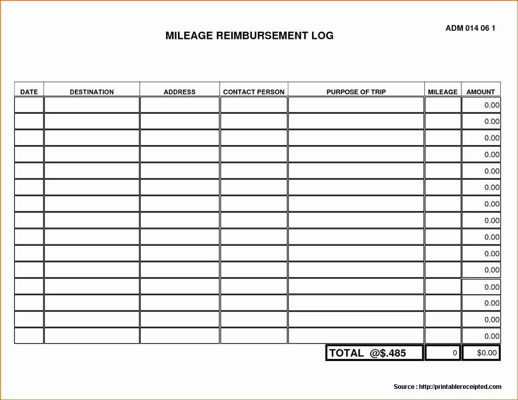 Mileage Reimbursement form Template Inspirational Mileage Report forms Template form Resume Examples