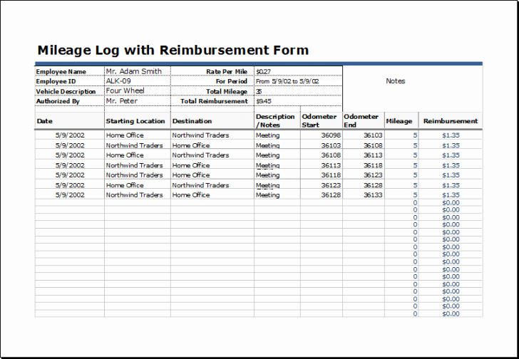 Mileage Reimbursement form Template Unique Business Mileage Claim form Template Alfonsovacca