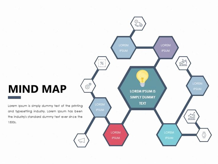 Mind Map Template Powerpoint Awesome 17 Best Ideas About Mind Map Template On Pinterest