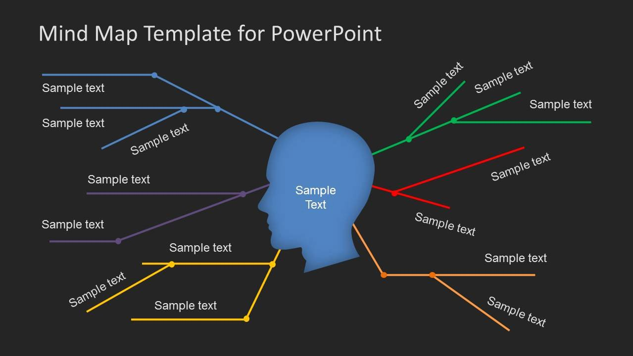Mind Map Template Powerpoint Awesome Simple Mind Map Template for Powerpoint Slidemodel