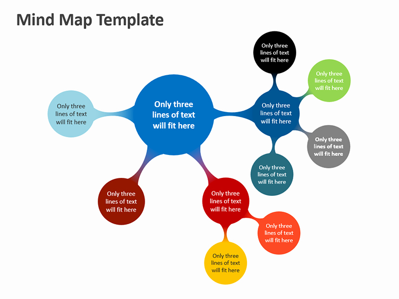 Mind Map Template Powerpoint Best Of Mind Map Template Editable Powerpoint Presentation