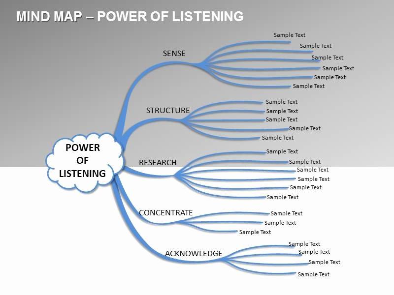 Mind Map Template Powerpoint Elegant Affordable Mind Map Powerpoint Template Background Of
