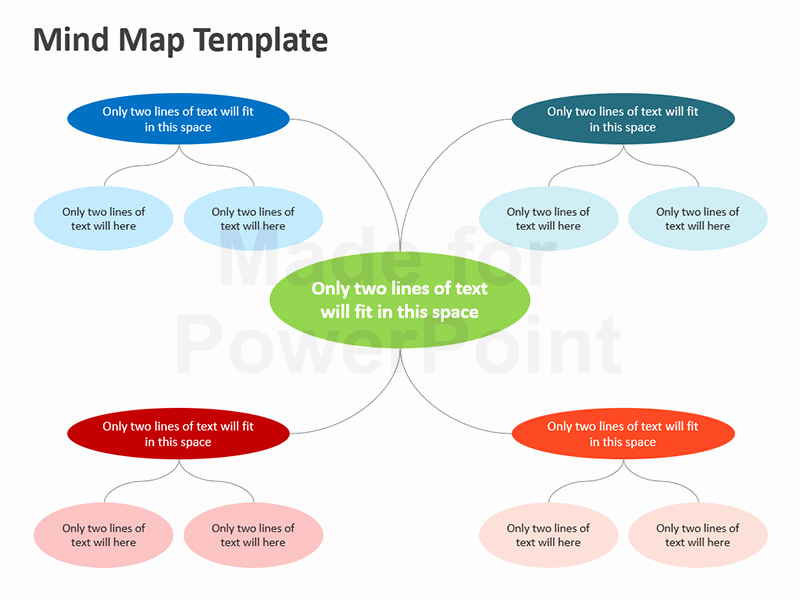 Mind Map Template Powerpoint Fresh Mind Map Template Editable Powerpoint Templatae