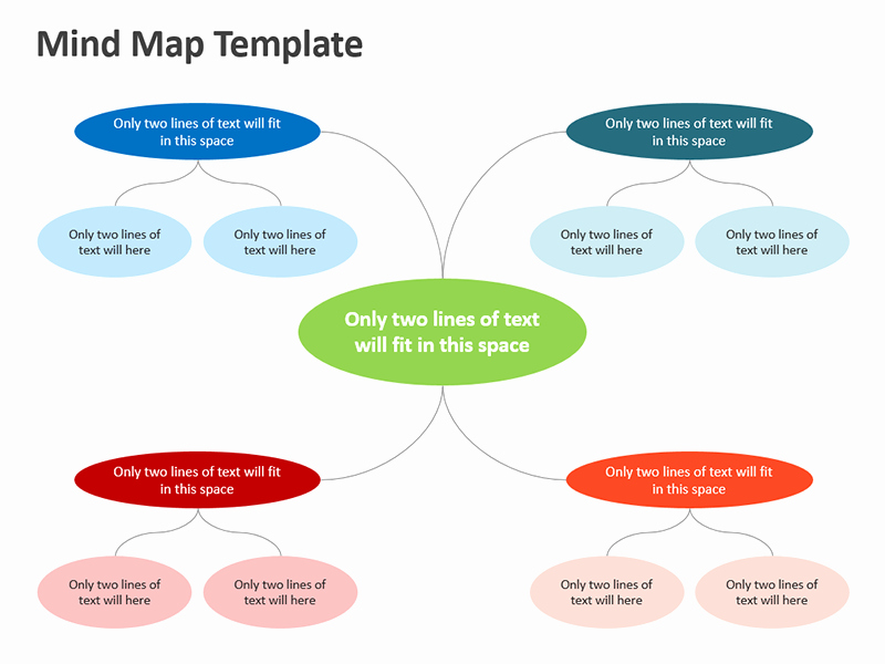 Mind Map Template Powerpoint Inspirational Mind Map Template Editable Powerpoint Presentation