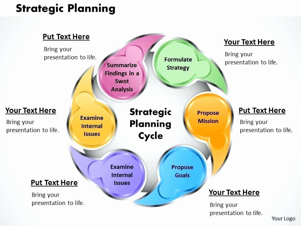 Ministry Strategic Plan Template Awesome Ministry Strategic Plan Template – Verbe
