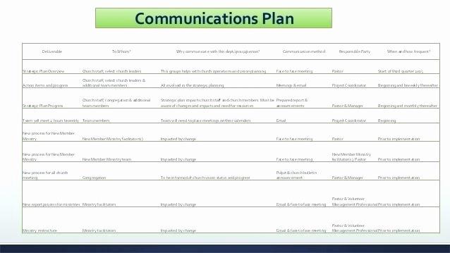 Ministry Strategic Plan Template Elegant Church Strategic Planning Template Ministry Plan – Verbe