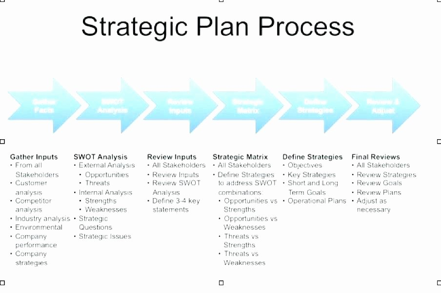 Ministry Strategic Plan Template Inspirational Ministry Strategic Plan Template Ministry Strategic Action