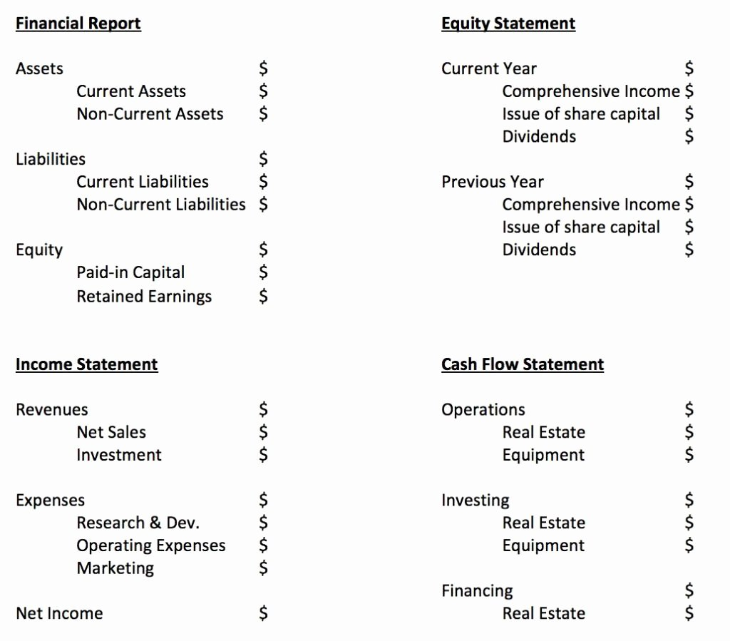Monthly Financial Report Template New Monthly Financial Reporting Template for Board Of