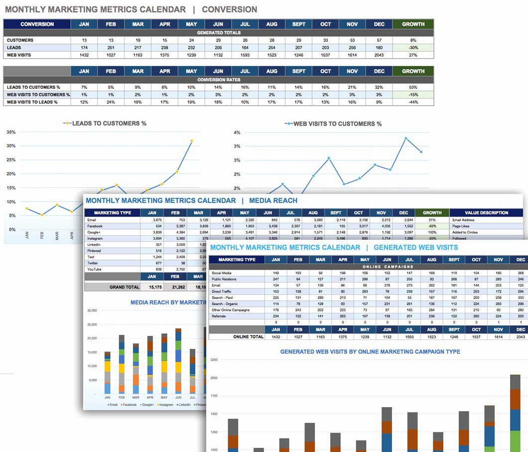 Monthly Marketing Report Template Best Of 9 Free Marketing Calendar Templates for Excel Smartsheet