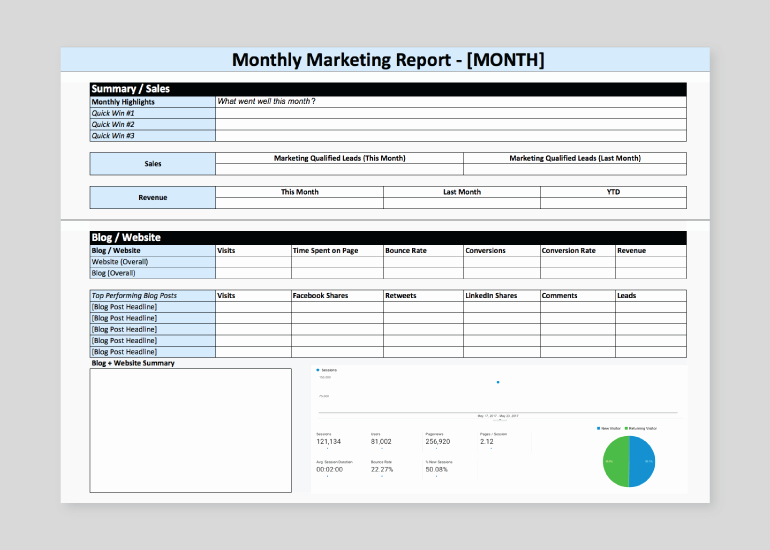 Monthly Marketing Report Template Unique Website Report Template Templates Data