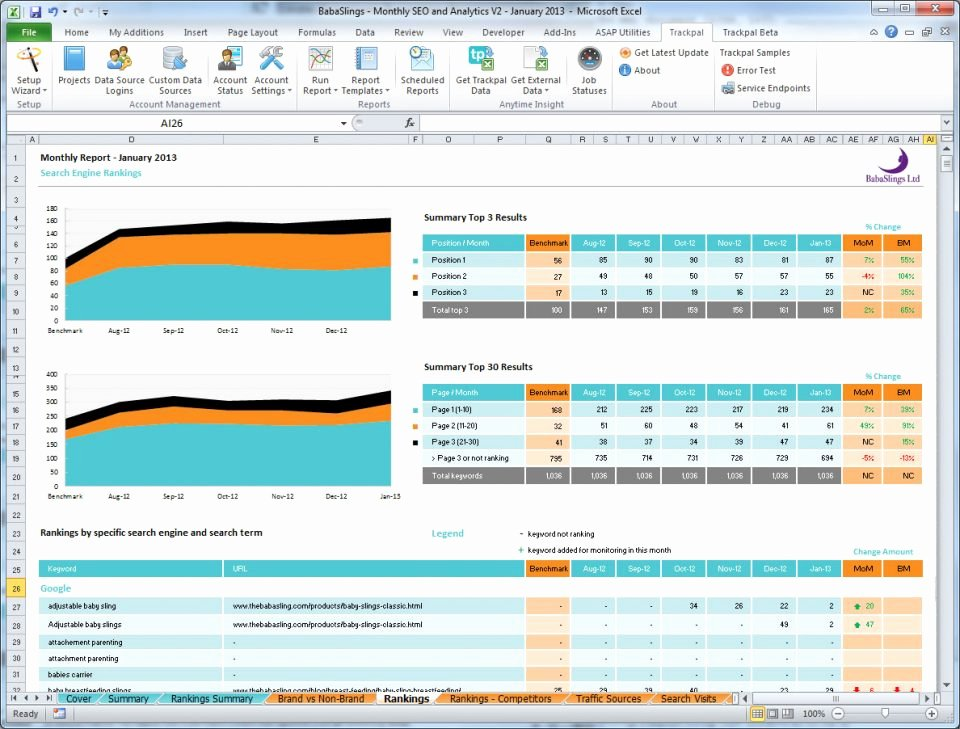 Monthly Seo Report Template Awesome Seo Site Audit Reportate Best format Download Pdf Excel