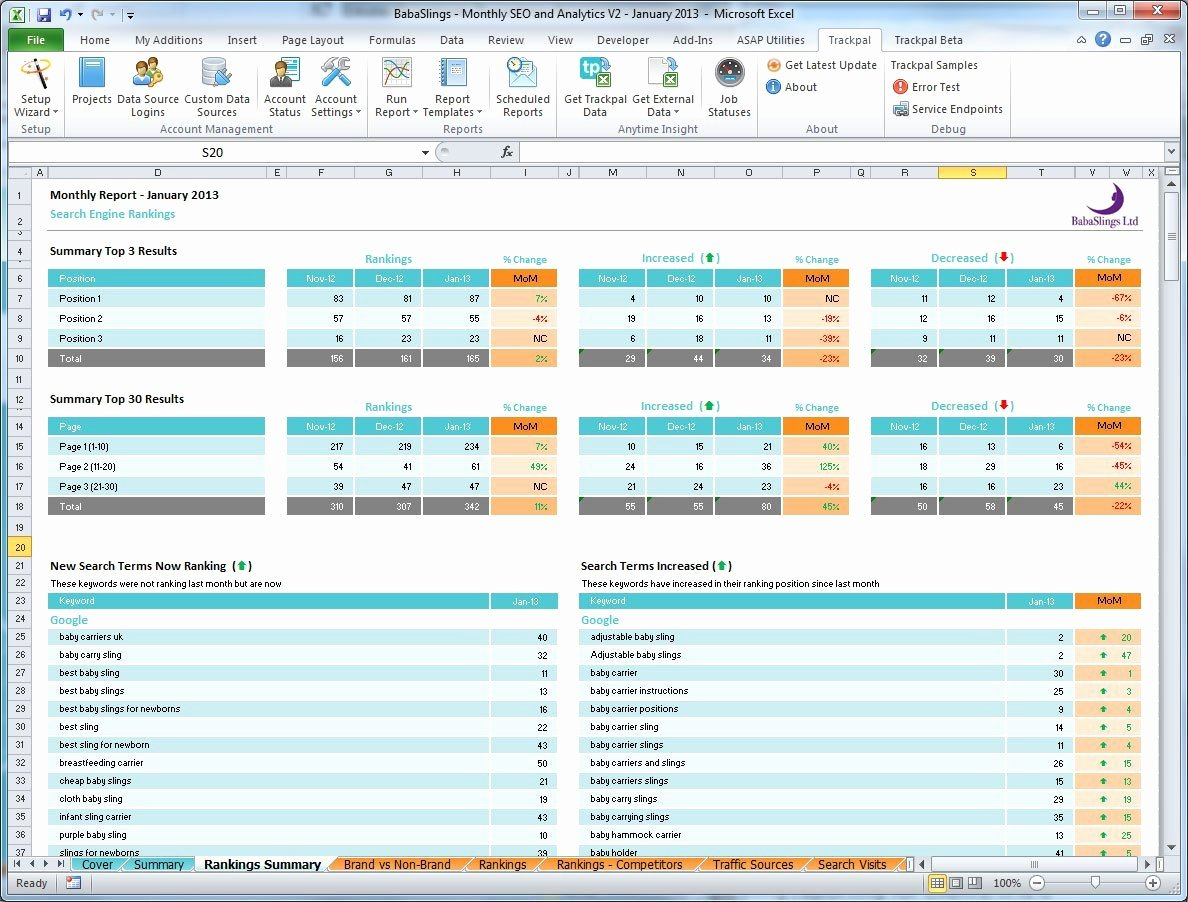 Monthly Seo Report Template Best Of Seo Report Templates Word Excel Samples