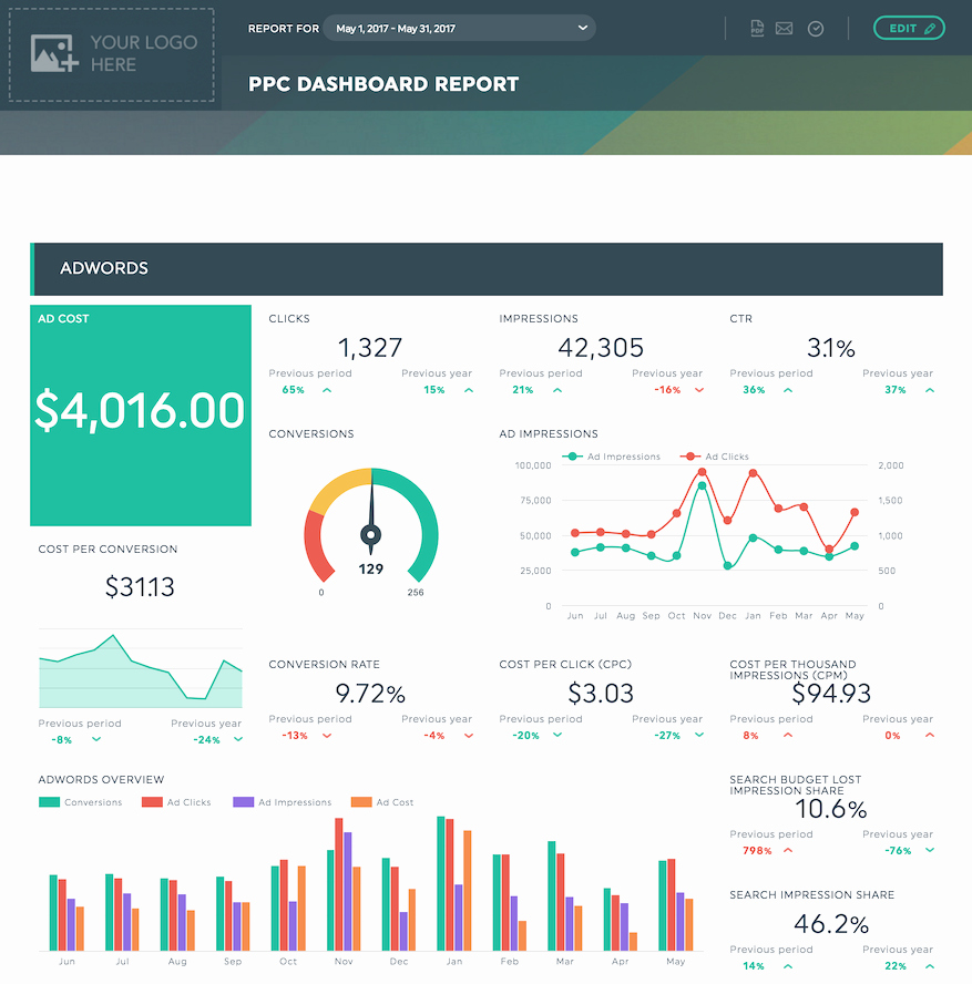 Monthly Seo Report Template New Sample Client Monthly Seo Report Template Report Templates