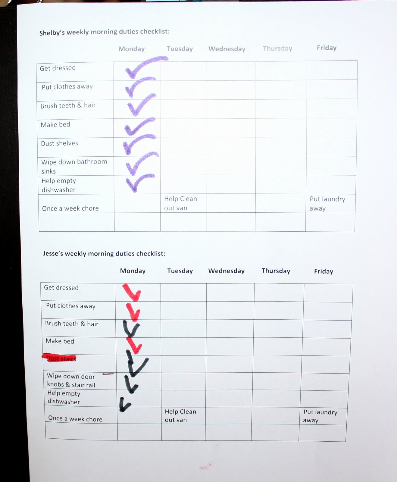 Morning Routine Checklist Template Awesome Morning Routine Checklist Template Frompo