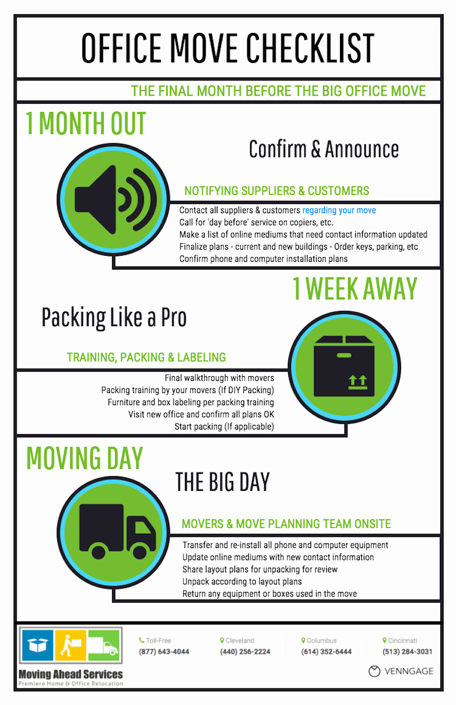Moving Office Checklist Template Awesome Moving News From Moving Ahead Services