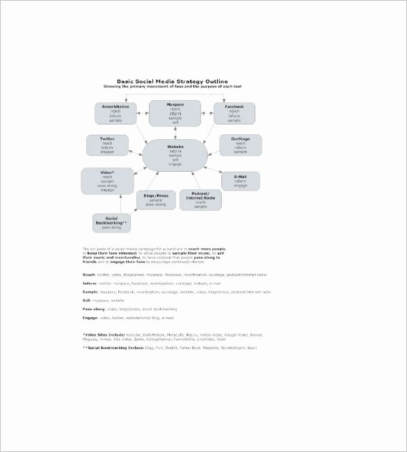 music marketing plan template