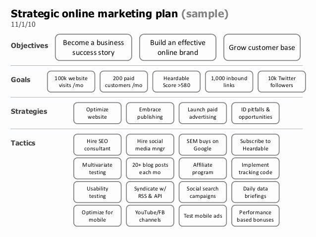 Music Marketing Plan Template Best Of Developing A Marketing Plan for A Restaurant Online