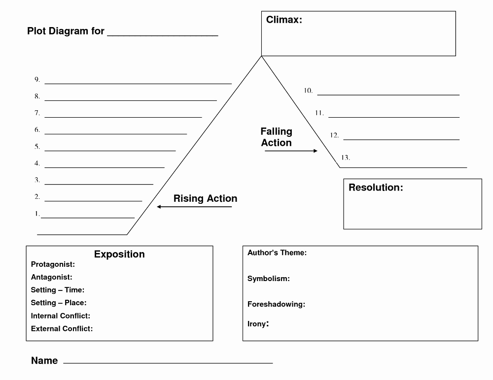 Mystery Novel Outline Template Beautiful Blank Plot Diagrams