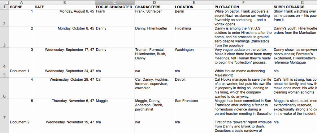 Mystery Novel Outline Template Inspirational Use A Spreadsheet to Outline Your Novel